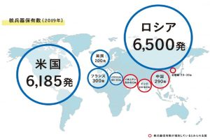 広島県・世界の核爆弾保有数図